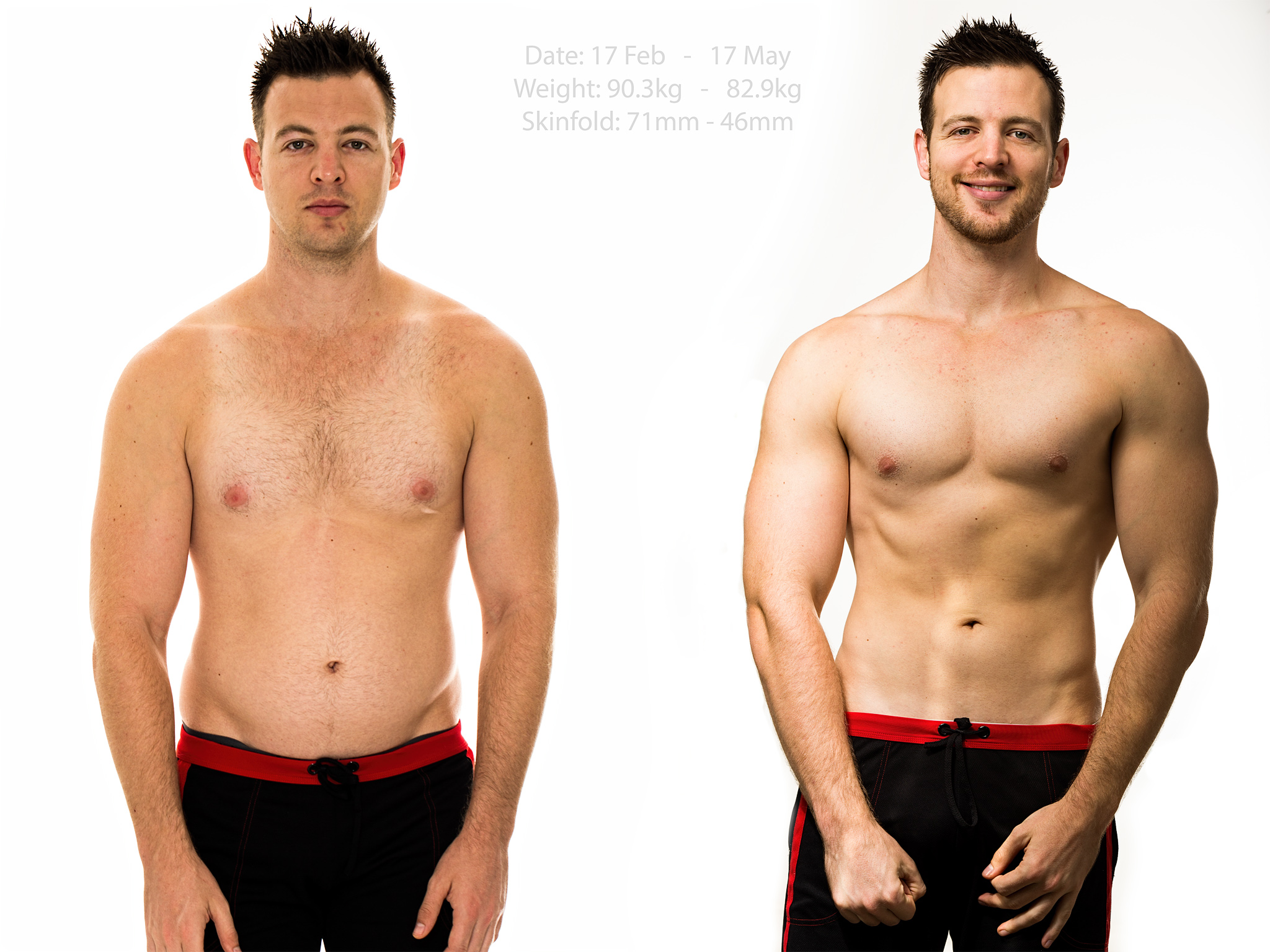 Isaac Insoll 2014 Goodlife 12 Week Challenge Results